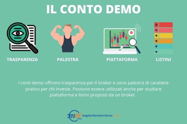 Importanza conto demo - Infografica a cura di Miglioribrokerforex.com