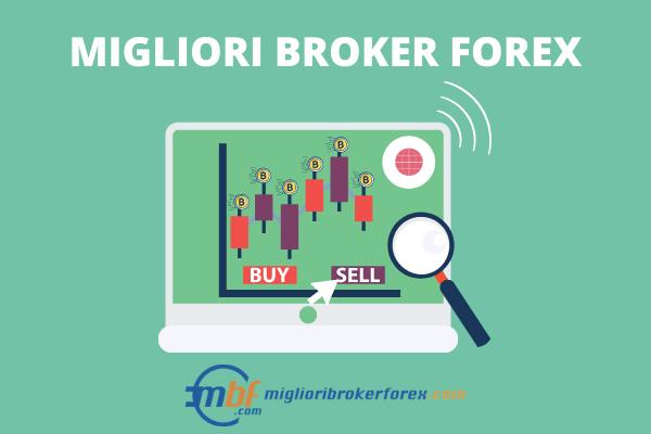 Guida migliori broker forex - cosa sono e come funzionano? Quali sono i migliori broker forex del 2021. Infografica a cura di Miglioribrokerforex.com