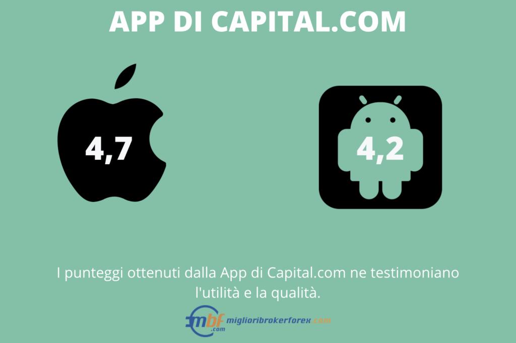 Recensioni Capital - media