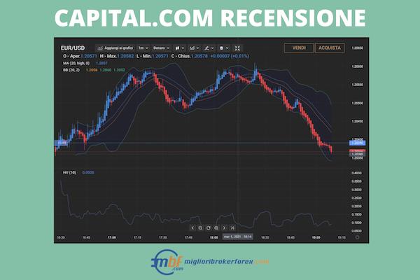 Recensione completa di Capital.com con guida ed analisi specifiche. A cura di Miglioribrokerforex.com