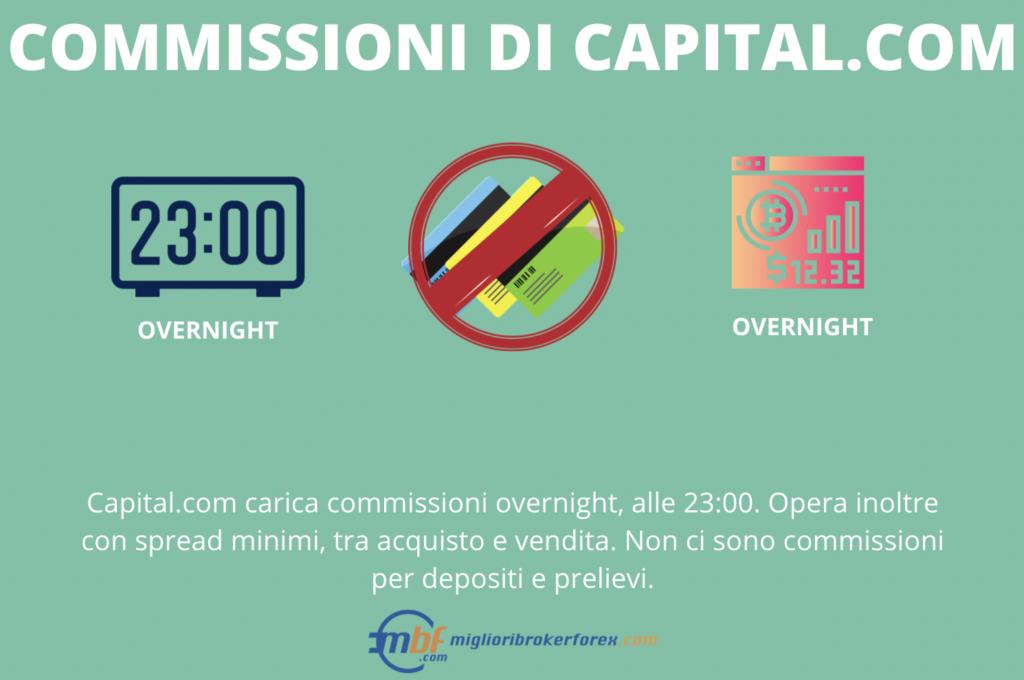 Capital commissioni - infografica