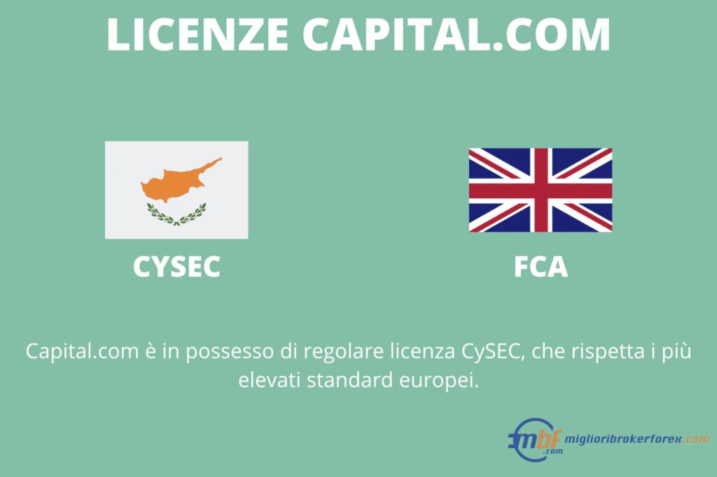 Licenze Capital.com - FCA e CYSEC - infografica