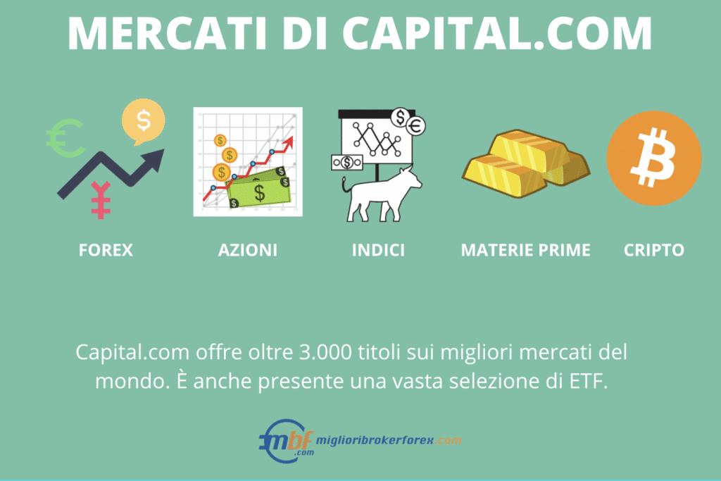 Capital.com - infografica sui mercati