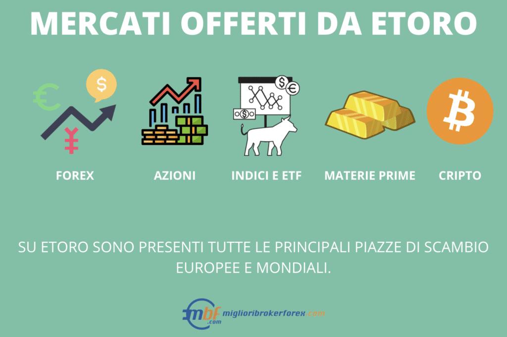 i mercati offerti da eToro - infografica