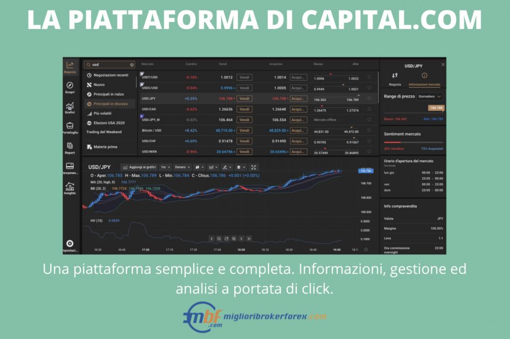 Piattaforma trading Capital.com - infografica