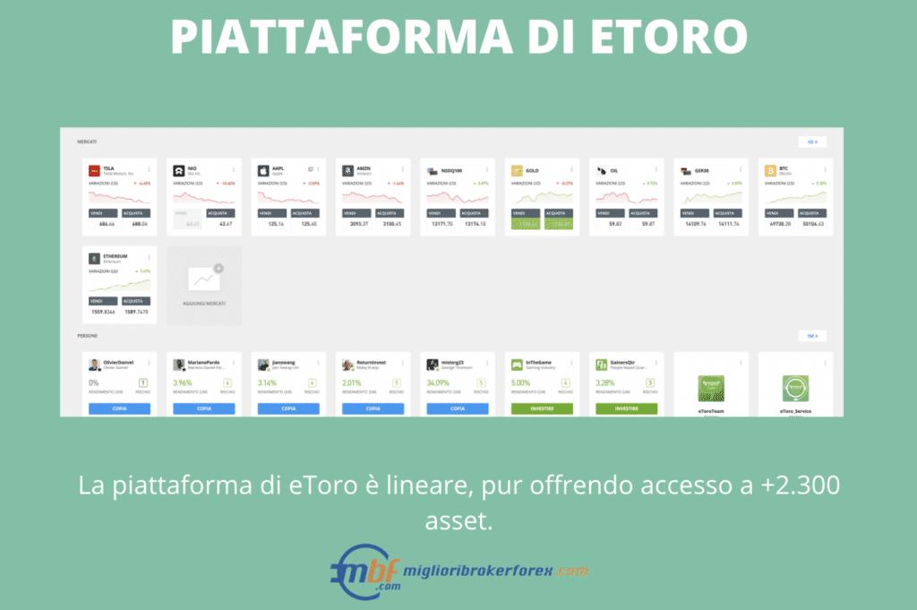 Piattaforma eToro - infografica