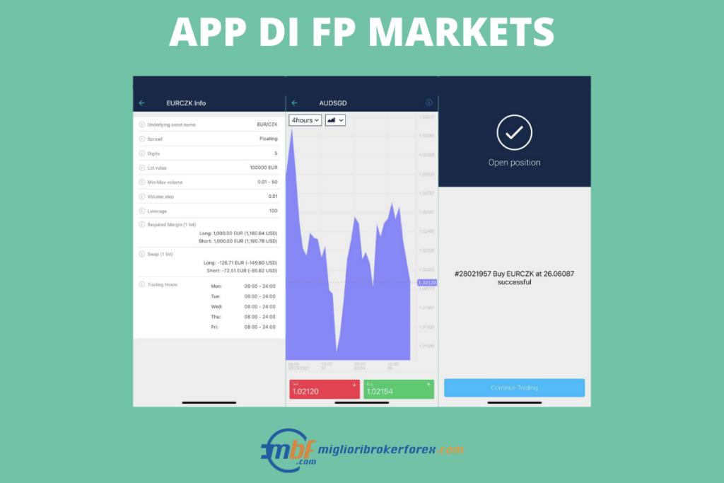 App Trading FP Markets - a cura di MiglioriBrokerForex.com