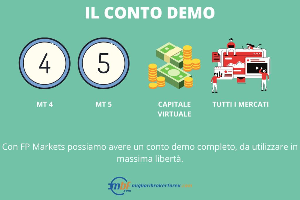 Conto DEMO FP Markets - a cura di MiglioriBrokerForex.com