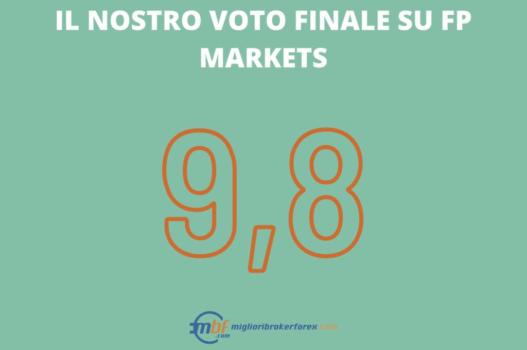 FP Markets - punteggio finale