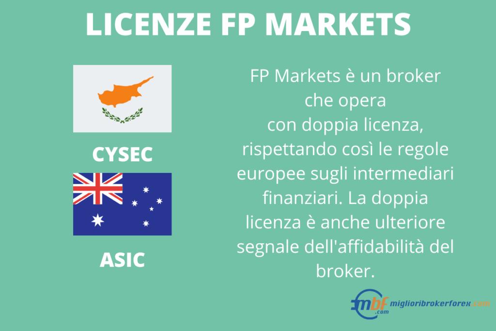 Licenze FP Markets - a cura di MiglioriBrokerForex.com