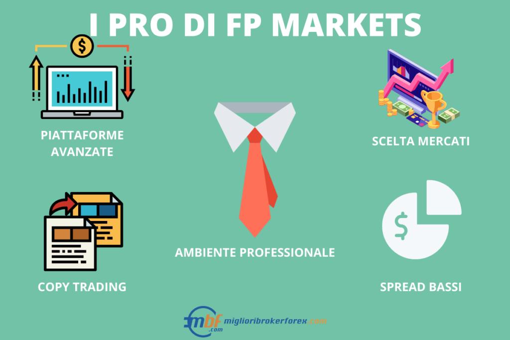 Pro di FP Markets - infografica a cura di MiglioriBrokerForex.com