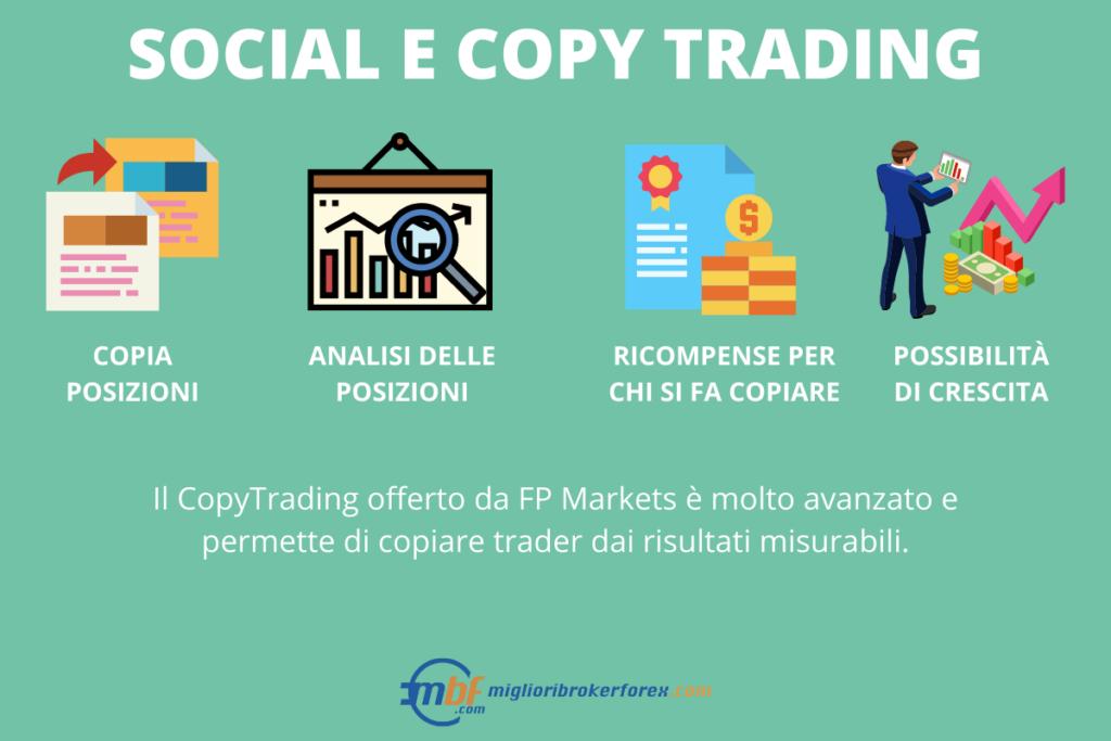 Social Trading FP Markets - a cura di MiglioriBrokerForex.com
