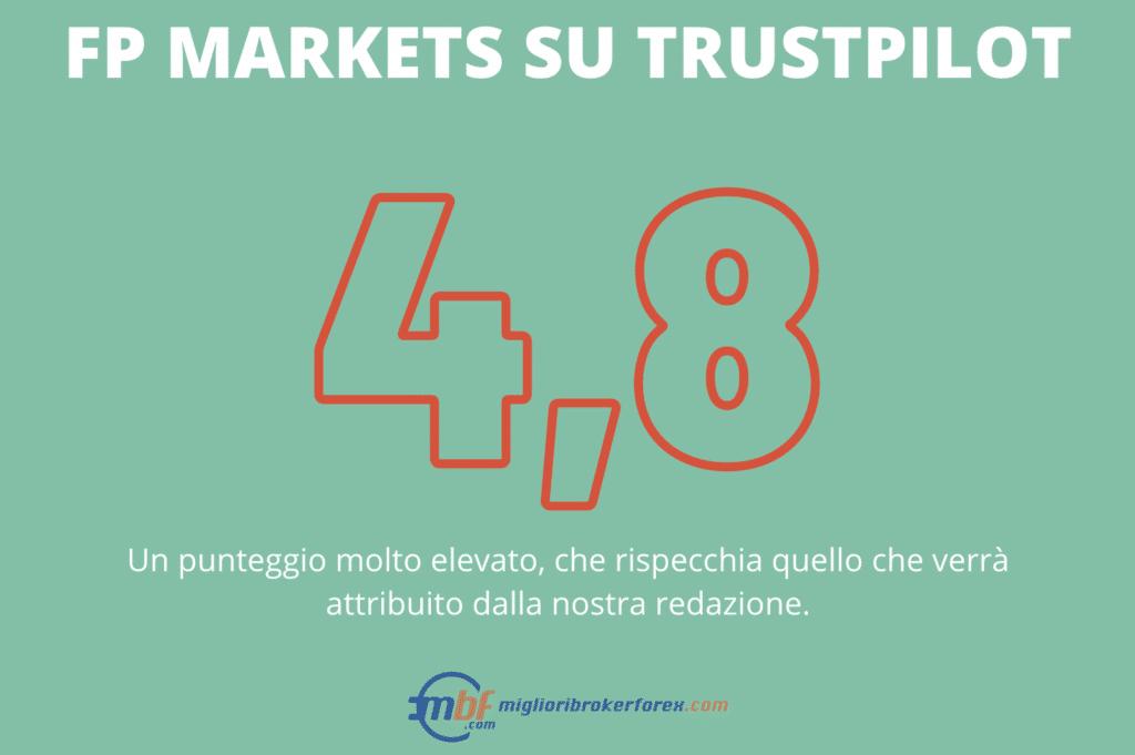 FP Markets - Trustpilot - a cura di MiglioriBrokerForex.com